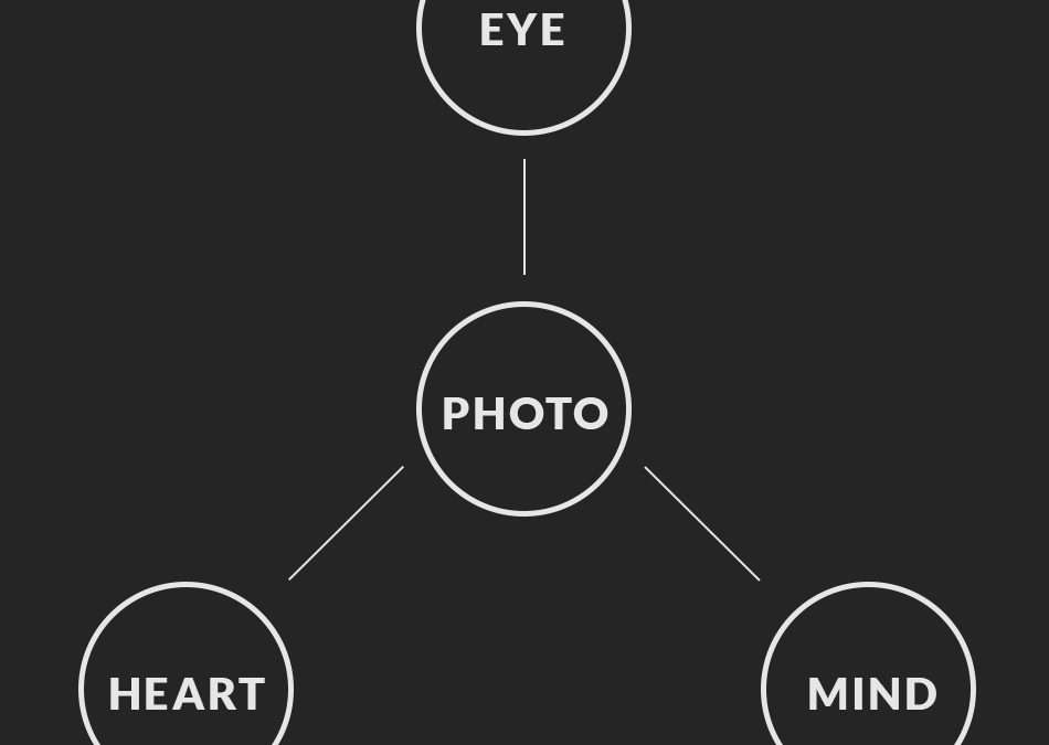 how to understand the decisive moment inspired eye